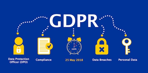 GDPR - our ethics  and practices already cover this new law